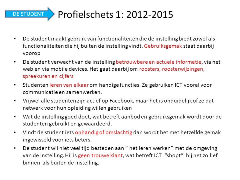 Profielschets 1: 2012-2015 • De student maakt gebruik van functionaliteiten die de instelling biedt zowel als functionaliteiten die hij buiten de inst