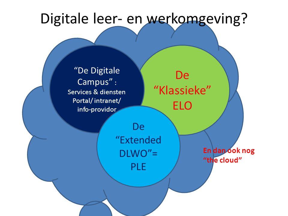 Meer vragen dan antwoorden • Input van Karel, Peter en Arne • Uitnodiging tot meedenken • Klankbord/schrijfgroep- ook bij andere thema's aan te sluiten Voorlopige schrijfomgeving: • https://www.surfgroepen.nl/sites/SPSIG/DLW OWIKI/Wiki%20Pages/Home.aspx https://www.surfgroepen.nl/sites/SPSIG/DLW OWIKI/Wiki%20Pages/Home.aspx