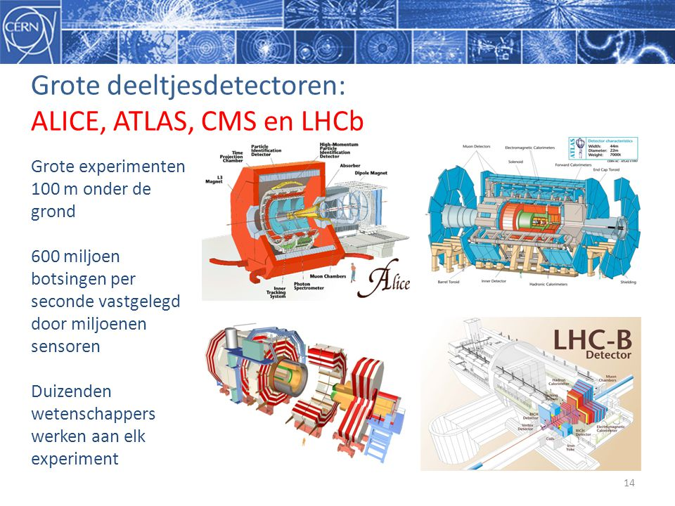 Grote deeltjesdetectoren: ALICE, ATLAS, CMS en LHCb 14 Grote experimenten 100 m onder de grond 600 miljoen botsingen per seconde vastgelegd door miljo