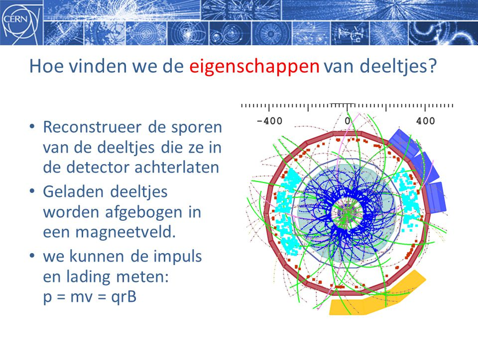 Hoe vinden we de eigenschappen van deeltjes? • Reconstrueer de sporen van de deeltjes die ze in de detector achterlaten • Geladen deeltjes worden afge