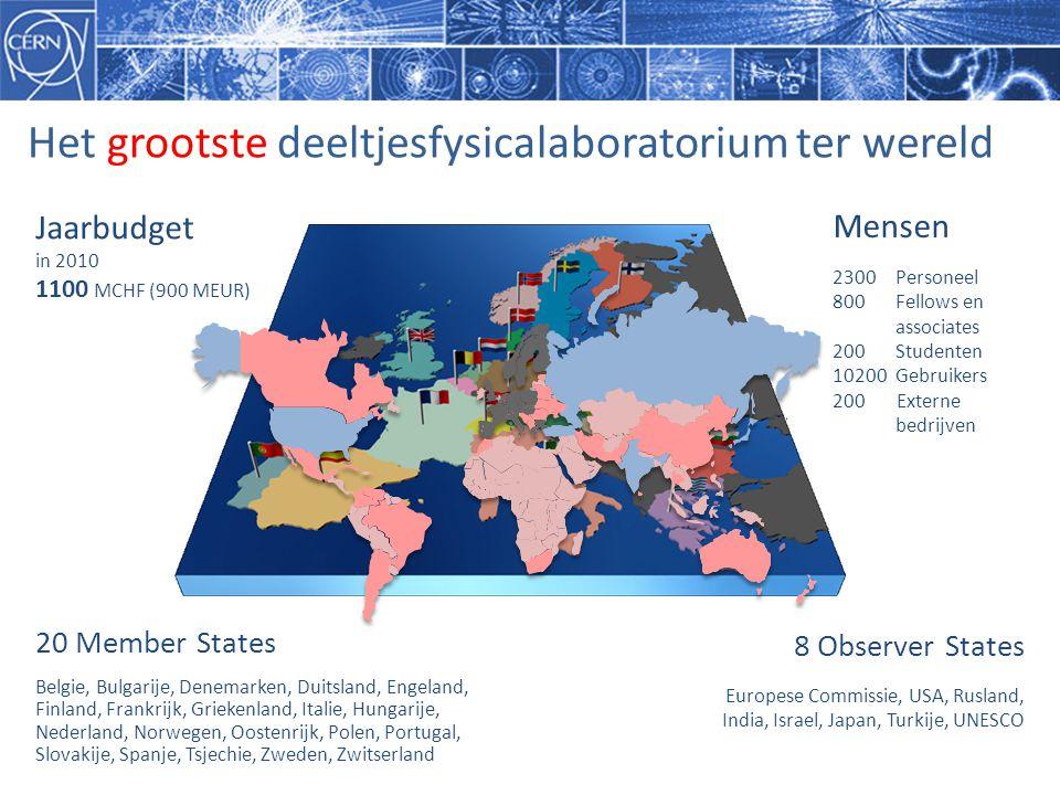 Het grootste deeltjesfysicalaboratorium ter wereld 20 Member States Belgie, Bulgarije, Denemarken, Duitsland, Engeland, Finland, Frankrijk, Griekenlan