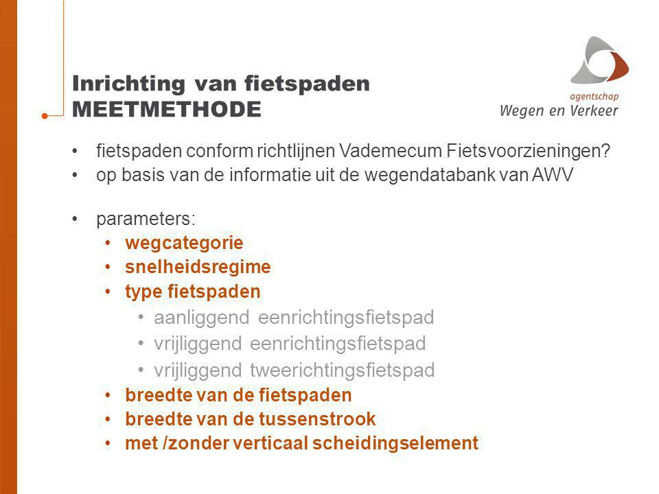 Inrichting van fietspaden MEETMETHODE •fietspaden conform richtlijnen Vademecum Fietsvoorzieningen? •op basis van de informatie uit de wegendatabank v