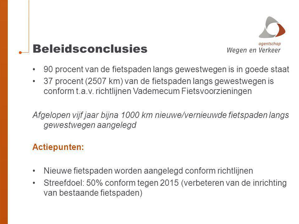 Beleidsconclusies •90 procent van de fietspaden langs gewestwegen is in goede staat •37 procent (2507 km) van de fietspaden langs gewestwegen is conform t.a.v.