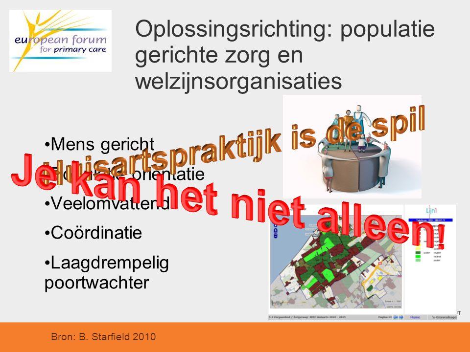 Oplossingsrichting: populatie gerichte zorg en welzijnsorganisaties • Mens gericht • Populatie oriëntatie • Veelomvattend • Coördinatie • Laagdrempeli