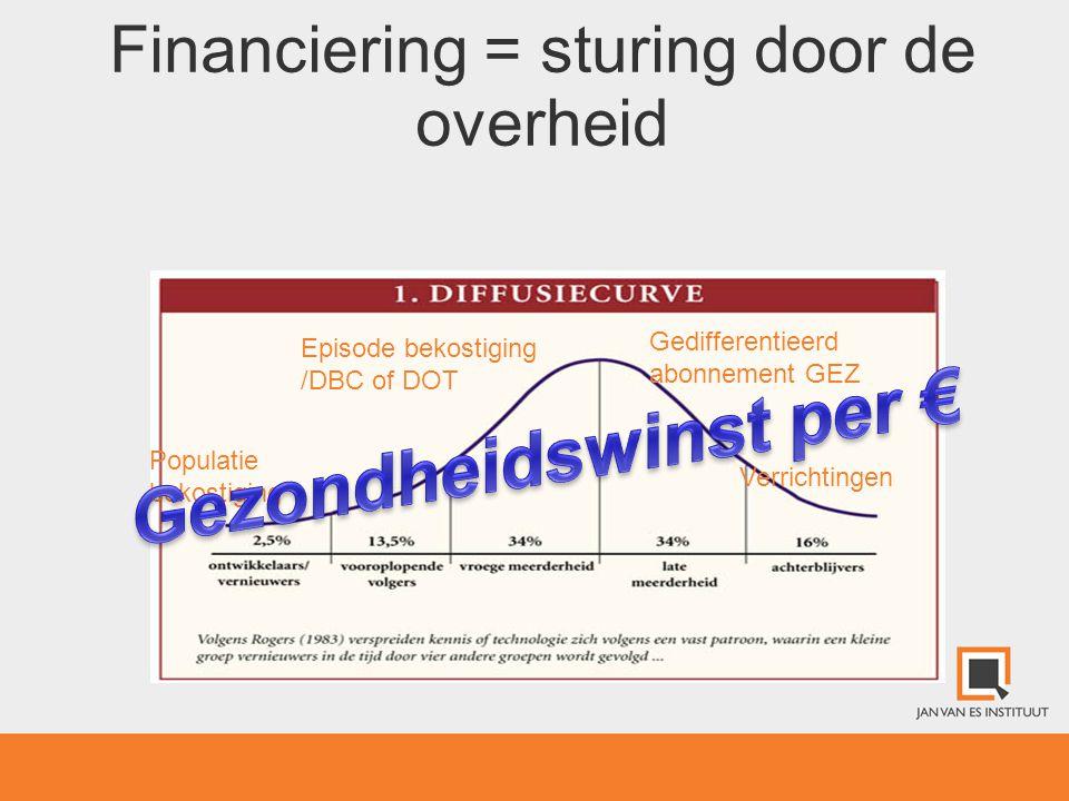 Financiering = sturing door de overheid Verrichtingen Episode bekostiging /DBC of DOT Gedifferentieerd abonnement GEZ Populatie bekostiging