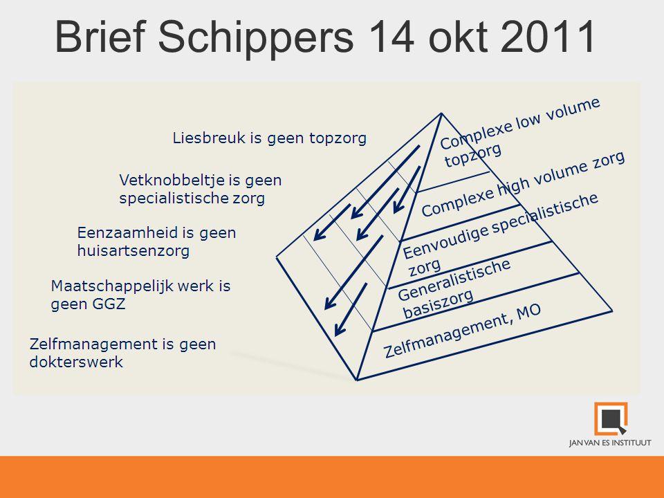 Brief Schippers 14 okt 2011 Echter wel VVD/CDA: meer nadruk op keuzevrijheid en vrij ondernemerschap o.a. via gereguleerde winst