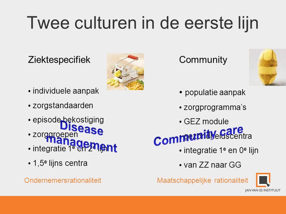 Twee culturen in de eerste lijn Ziektespecifiek • individuele aanpak • zorgstandaarden • episode bekostiging • zorggroepen • integratie 1 e en 2 e lij