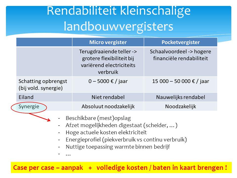 Rendabiliteit kleinschalige landbouwvergisters Case per case – aanpak + volledige kosten / baten in kaart brengen ! -Beschikbare (mest)opslag -Afzet m