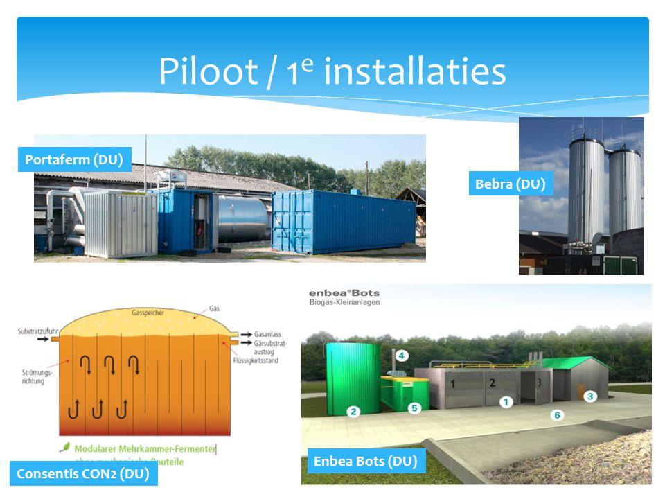 Piloot / 1 e installaties Portaferm (DU) Bebra (DU) Enbea Bots (DU) Consentis CON2 (DU)