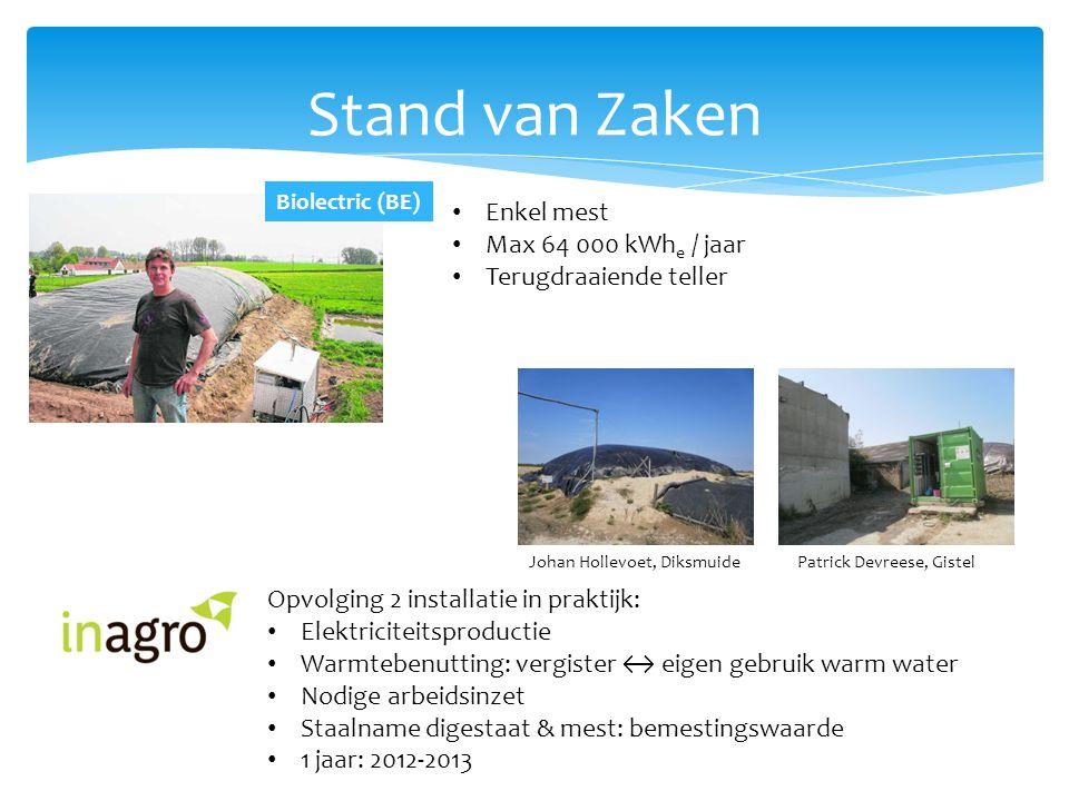 Stand van Zaken Biolectric (BE) • Enkel mest • Max 64 000 kWh e / jaar • Terugdraaiende teller Opvolging 2 installatie in praktijk: • Elektriciteitspr