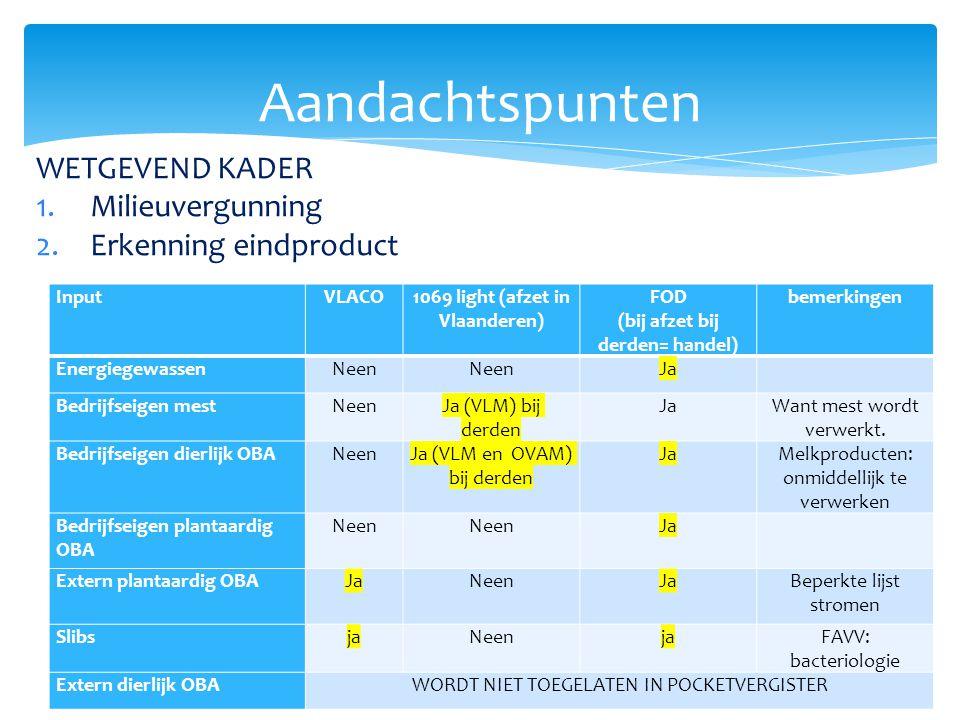Aandachtspunten WETGEVEND KADER 1.Milieuvergunning 2.Erkenning eindproduct InputVLACO1069 light (afzet in Vlaanderen) FOD (bij afzet bij derden= hande