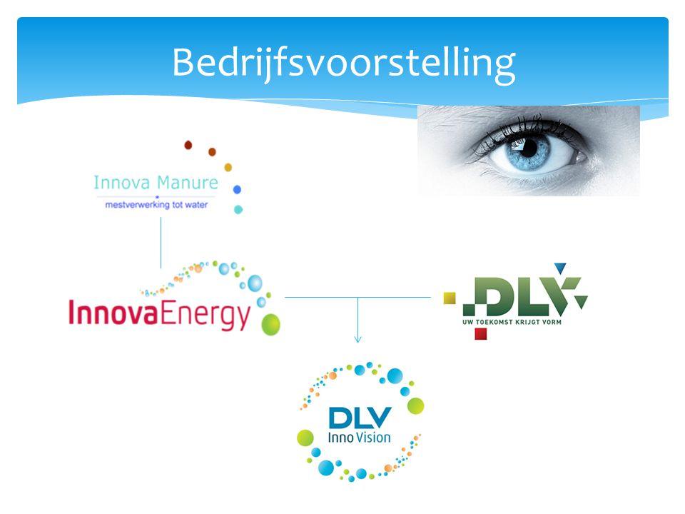 Piloot / 1 e installaties Smack – Eucolino (DU) Avatar Energy (VS) Host – Microferm (NL) Marches Biogas (UK) Greenwatt (BE)