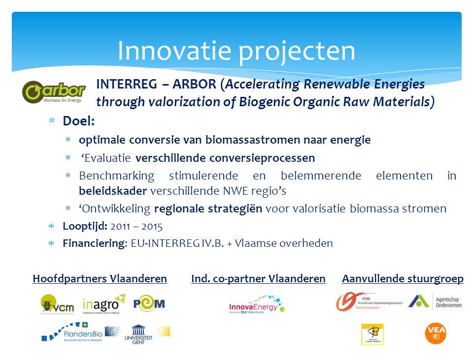 Innovatie projecten  Doel:  optimale conversie van biomassastromen naar energie  'Evaluatie verschillende conversieprocessen  Benchmarking stimule