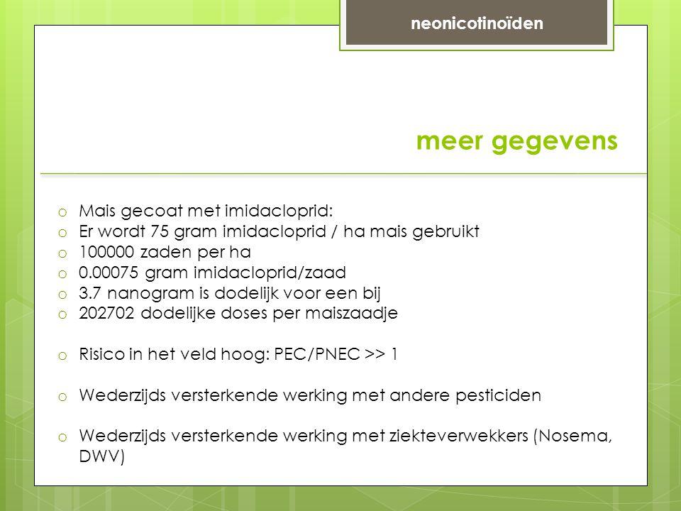 meer gegevens neonicotinoïden o Mais gecoat met imidacloprid: o Er wordt 75 gram imidacloprid / ha mais gebruikt o 100000 zaden per ha o 0.00075 gram imidacloprid/zaad o 3.7 nanogram is dodelijk voor een bij o 202702 dodelijke doses per maiszaadje o Risico in het veld hoog: PEC/PNEC >> 1 o Wederzijds versterkende werking met andere pesticiden o Wederzijds versterkende werking met ziekteverwekkers (Nosema, DWV)