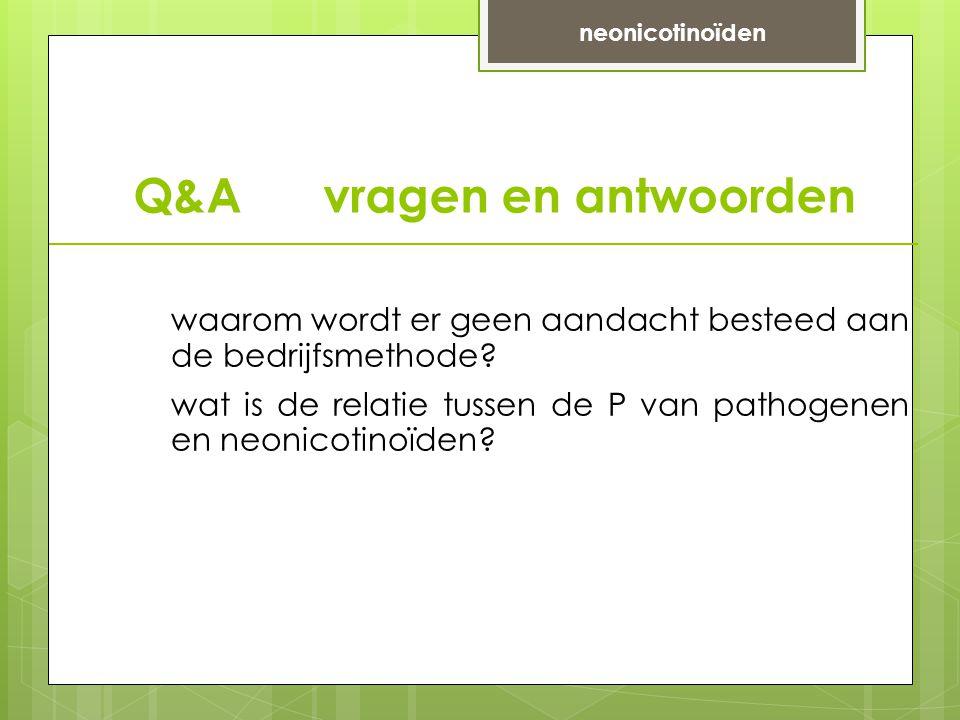 Q&A vragen en antwoorden waarom wordt er geen aandacht besteed aan de bedrijfsmethode.