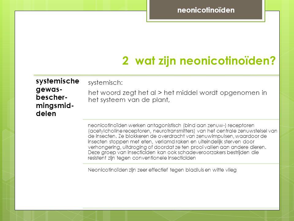 2 wat zijn neonicotinoïden.