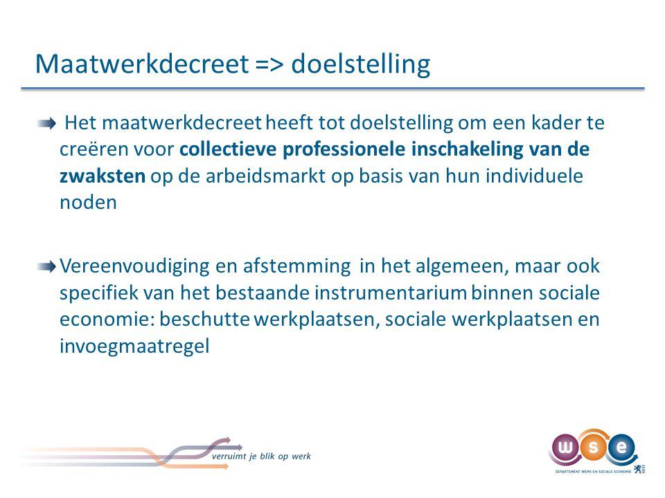 Maatwerkdecreet => doelstelling Het maatwerkdecreet heeft tot doelstelling om een kader te creëren voor collectieve professionele inschakeling van de