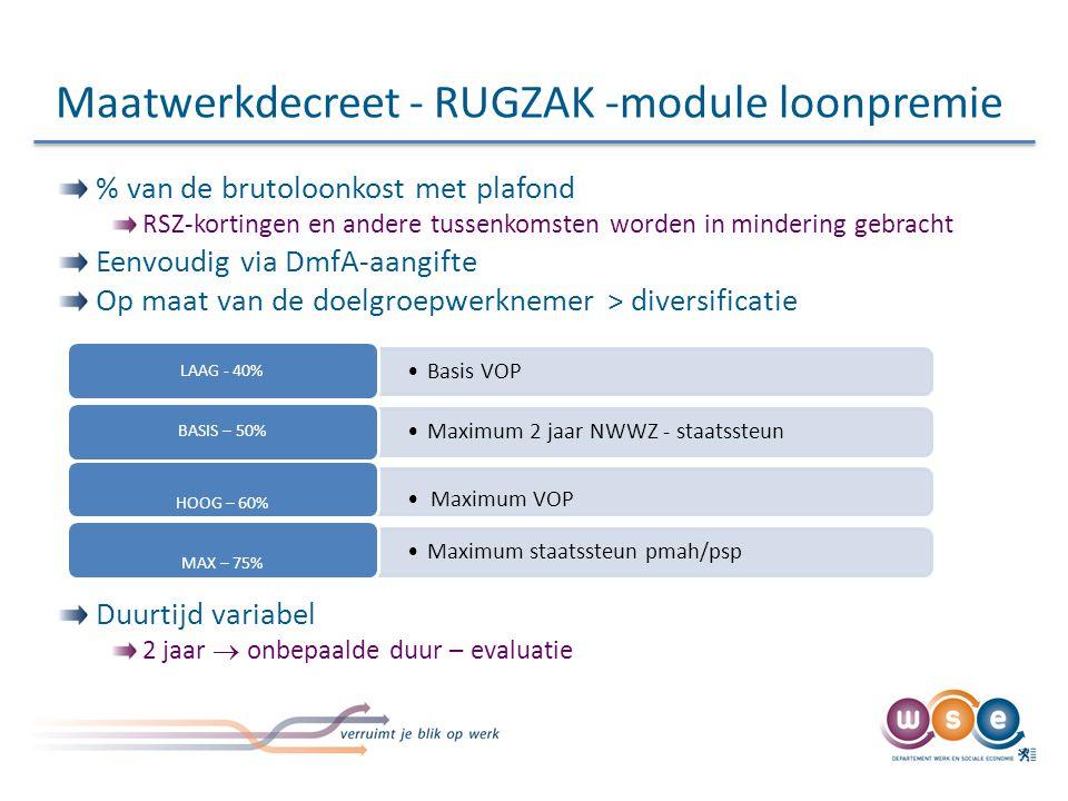 Maatwerkdecreet - RUGZAK -module loonpremie % van de brutoloonkost met plafond RSZ-kortingen en andere tussenkomsten worden in mindering gebracht Eenv