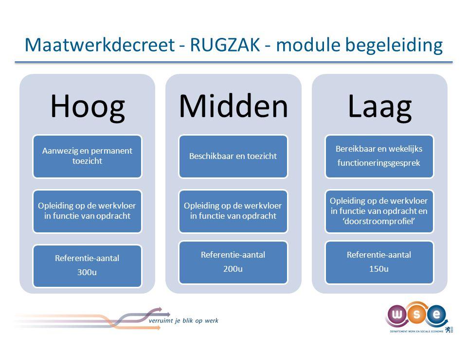 Maatwerkdecreet - RUGZAK - module begeleiding Hoog Referentie-aantal 300u Aanwezig en permanent toezicht Opleiding op de werkvloer in functie van opdr