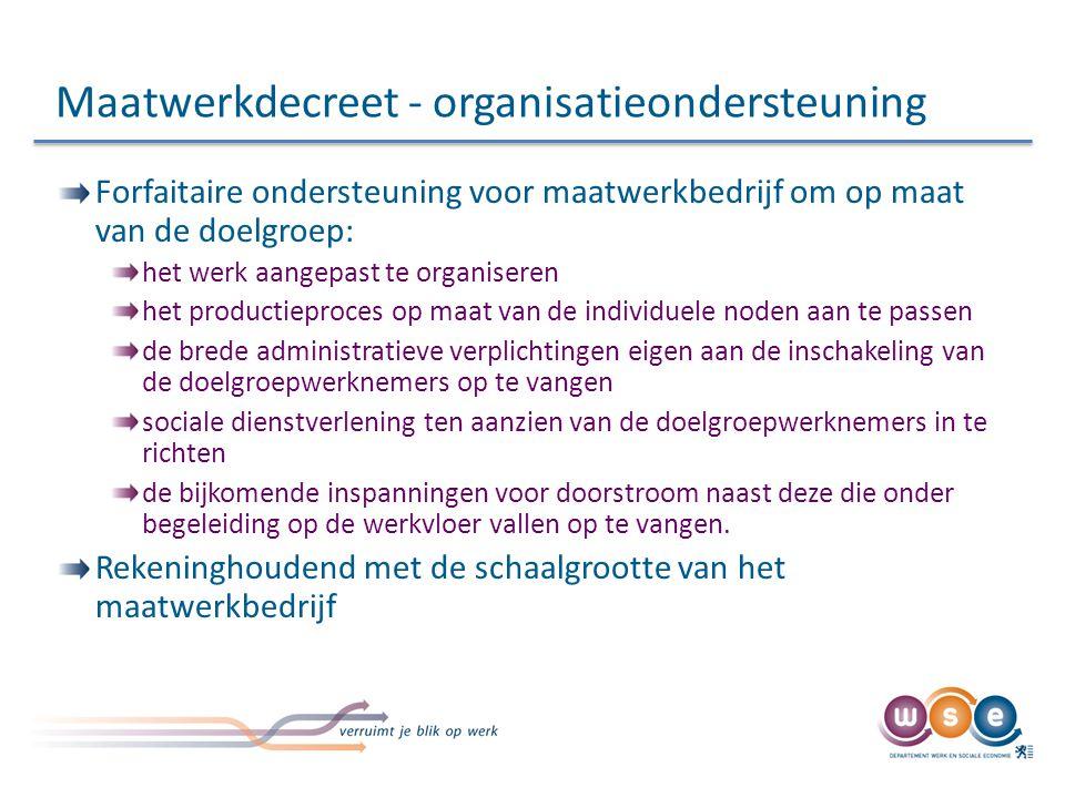 Maatwerkdecreet - organisatieondersteuning Forfaitaire ondersteuning voor maatwerkbedrijf om op maat van de doelgroep: het werk aangepast te organiser