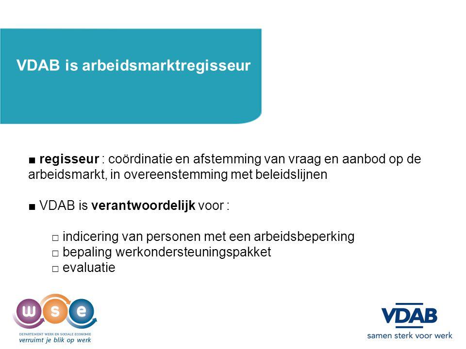 6 VDAB is arbeidsmarktregisseur ■ regisseur : coördinatie en afstemming van vraag en aanbod op de arbeidsmarkt, in overeenstemming met beleidslijnen ■