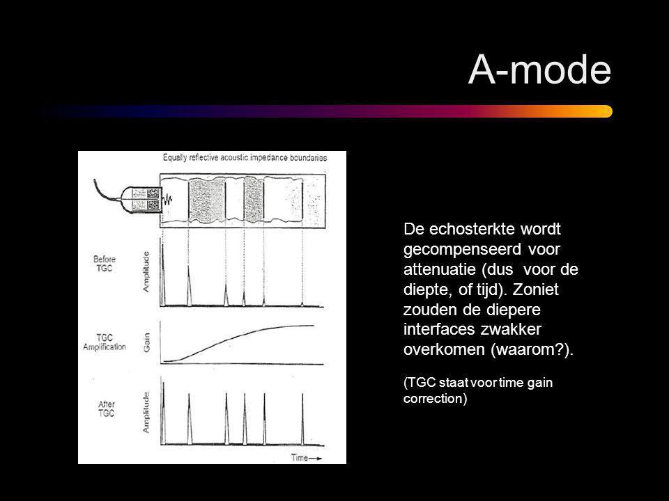 A-mode De echosterkte wordt gecompenseerd voor attenuatie (dus voor de diepte, of tijd). Zoniet zouden de diepere interfaces zwakker overkomen (waarom