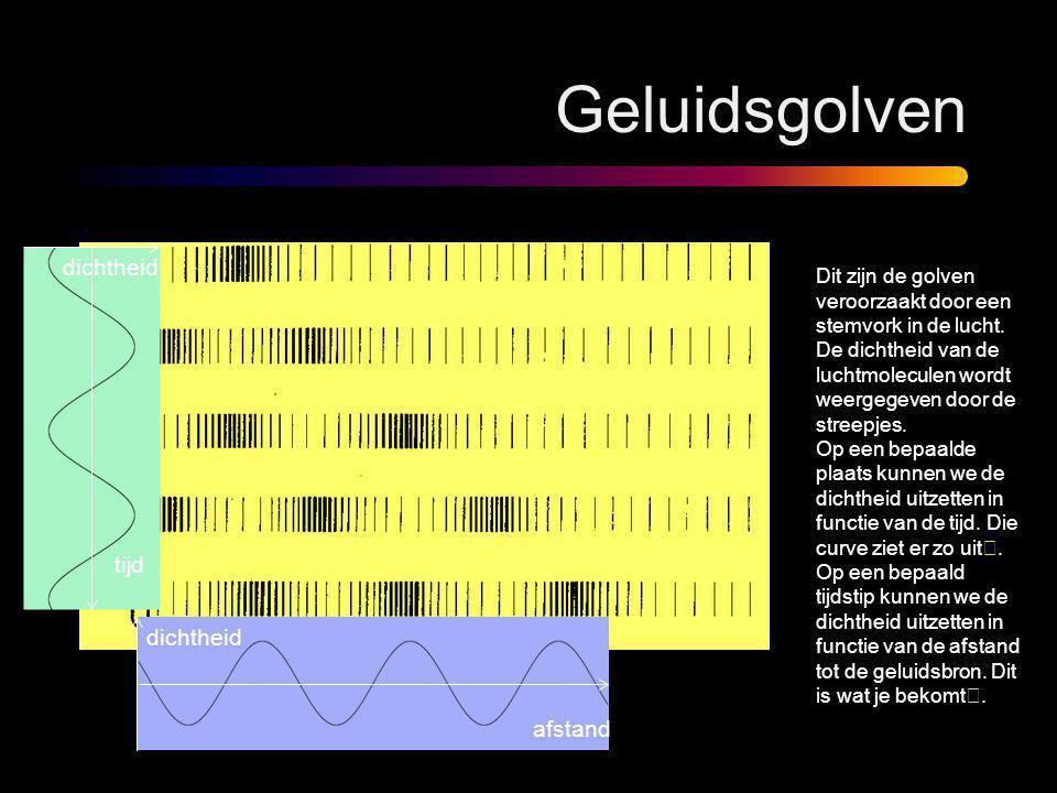 Geluidsgolven Dit zijn de golven veroorzaakt door een stemvork in de lucht. De dichtheid van de luchtmoleculen wordt weergegeven door de streepjes. Op