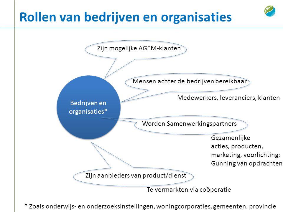 Rollen van bedrijven en organisaties Bedrijven en organisaties* Zijn mogelijke AGEM-klanten Mensen achter de bedrijven bereikbaar Worden Samenwerkings