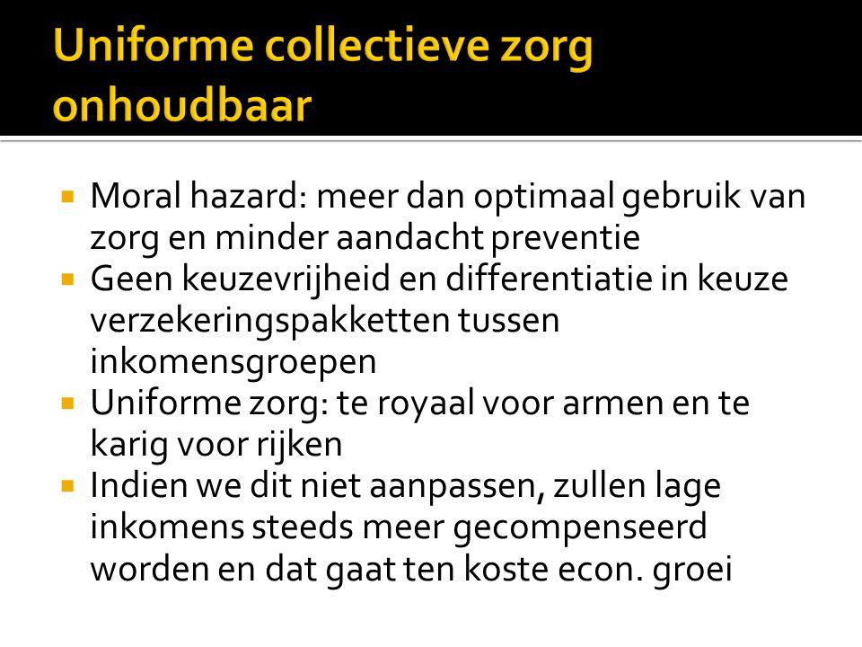  Moral hazard: meer dan optimaal gebruik van zorg en minder aandacht preventie  Geen keuzevrijheid en differentiatie in keuze verzekeringspakketten