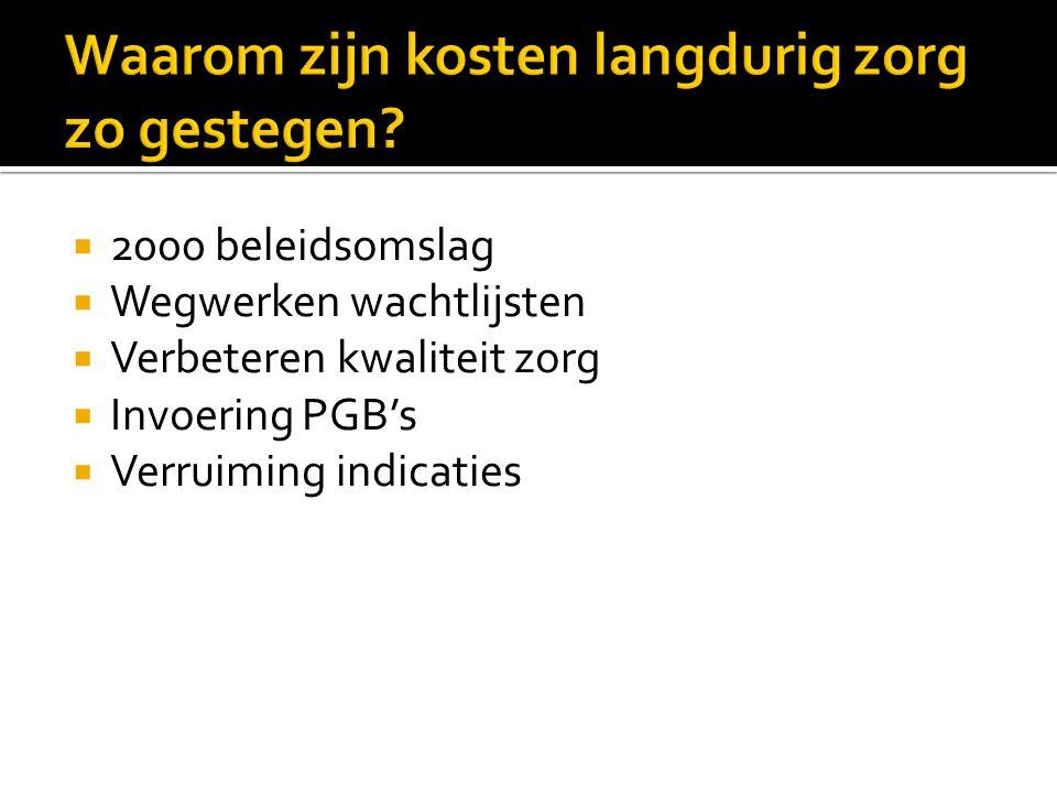  2000 beleidsomslag  Wegwerken wachtlijsten  Verbeteren kwaliteit zorg  Invoering PGB's  Verruiming indicaties