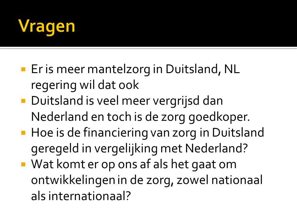  1.NL zorg in internationaal perspectief  2. Regeringsbeleid  3.