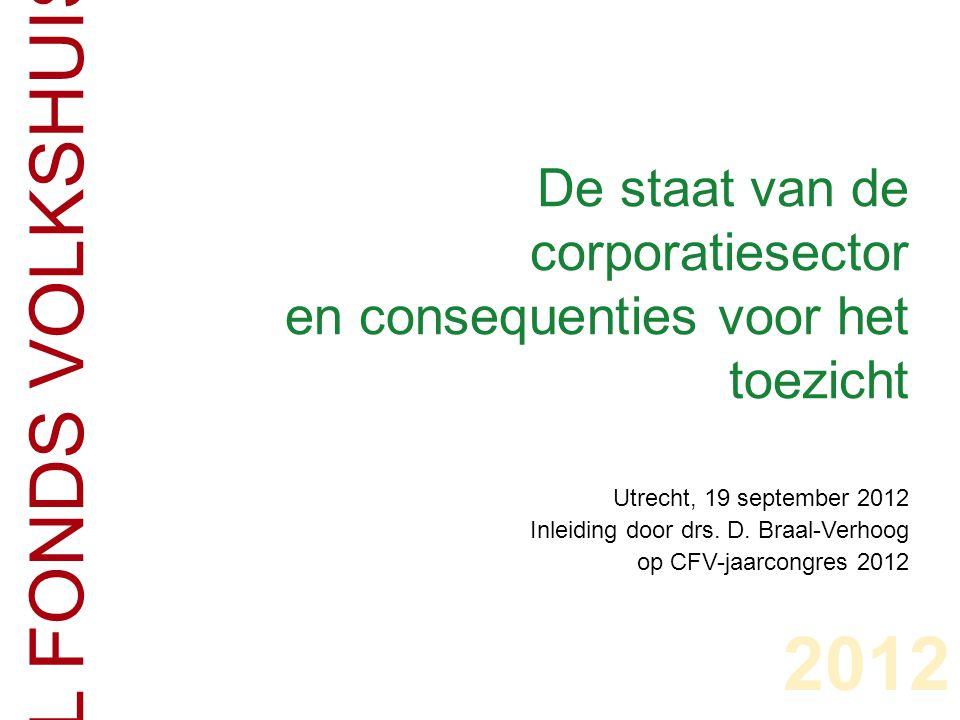 De staat van de corporatiesector en consequenties voor het toezicht CENTRAAL FONDS VOLKSHUISVESTING 2012 Utrecht, 19 september 2012 Inleiding door drs.