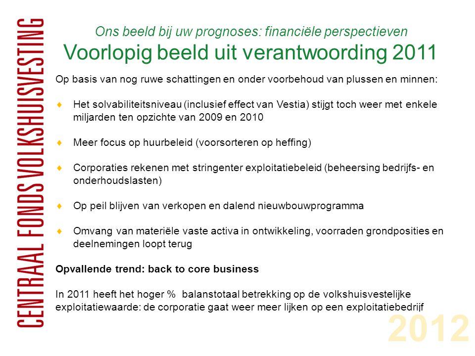 Ons beeld bij uw prognoses: financiële perspectieven Voorlopig beeld uit verantwoording 2011 Op basis van nog ruwe schattingen en onder voorbehoud van plussen en minnen:  Het solvabiliteitsniveau (inclusief effect van Vestia) stijgt toch weer met enkele miljarden ten opzichte van 2009 en 2010  Meer focus op huurbeleid (voorsorteren op heffing)  Corporaties rekenen met stringenter exploitatiebeleid (beheersing bedrijfs- en onderhoudslasten)  Op peil blijven van verkopen en dalend nieuwbouwprogramma  Omvang van materiële vaste activa in ontwikkeling, voorraden grondposities en deelnemingen loopt terug Opvallende trend: back to core business In 2011 heeft het hoger % balanstotaal betrekking op de volkshuisvestelijke exploitatiewaarde: de corporatie gaat weer meer lijken op een exploitatiebedrijf 2012