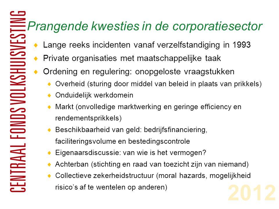 Prangende kwesties in de corporatiesector  Lange reeks incidenten vanaf verzelfstandiging in 1993  Private organisaties met maatschappelijke taak 