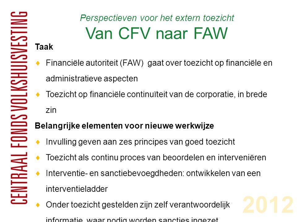 Perspectieven voor het extern toezicht Van CFV naar FAW Taak  Financiële autoriteit (FAW) gaat over toezicht op financiële en administratieve aspecte