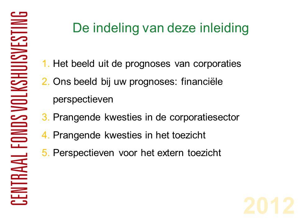 De indeling van deze inleiding 1.Het beeld uit de prognoses van corporaties 2.Ons beeld bij uw prognoses: financiële perspectieven 3.Prangende kwesties in de corporatiesector 4.Prangende kwesties in het toezicht 5.Perspectieven voor het extern toezicht 2012