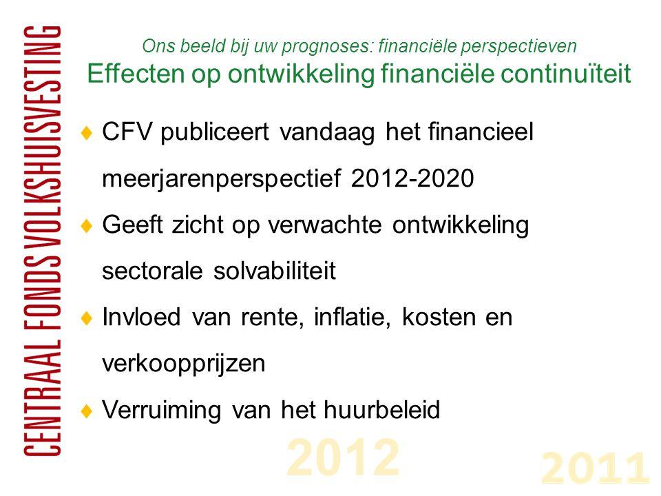Ons beeld bij uw prognoses: financiële perspectieven Effecten op ontwikkeling financiële continuïteit  CFV publiceert vandaag het financieel meerjarenperspectief 2012-2020  Geeft zicht op verwachte ontwikkeling sectorale solvabiliteit  Invloed van rente, inflatie, kosten en verkoopprijzen  Verruiming van het huurbeleid 2012