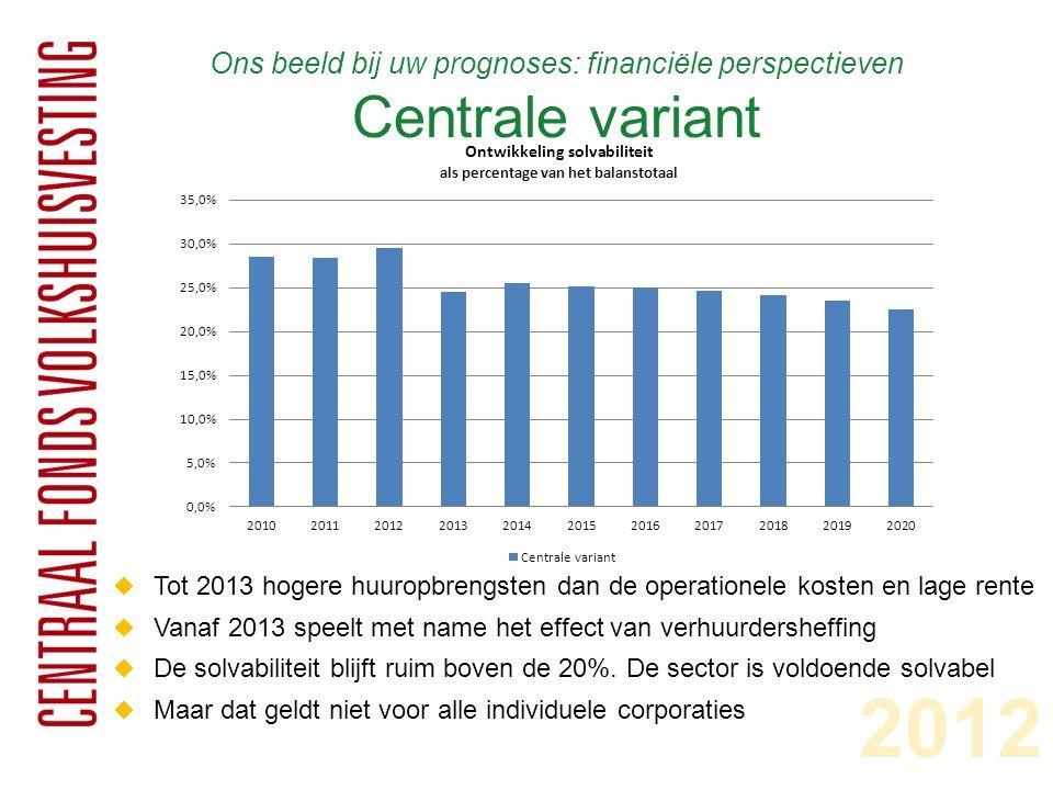 Ons beeld bij uw prognoses: financiële perspectieven Centrale variant  Tot 2013 hogere huuropbrengsten dan de operationele kosten en lage rente  Vanaf 2013 speelt met name het effect van verhuurdersheffing  De solvabiliteit blijft ruim boven de 20%.