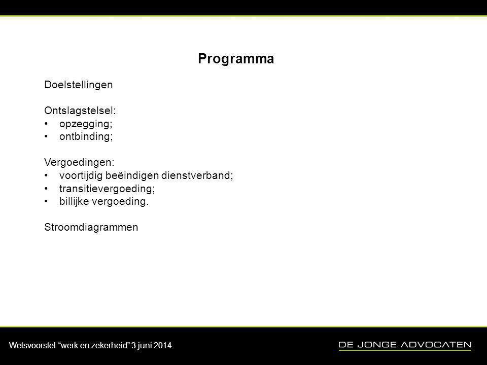 """Wetsvoorstel """"werk en zekerheid"""" 3 juni 2014 Doelstellingen Ontslagstelsel: •opzegging; •ontbinding; Vergoedingen: •voortijdig beëindigen dienstverban"""