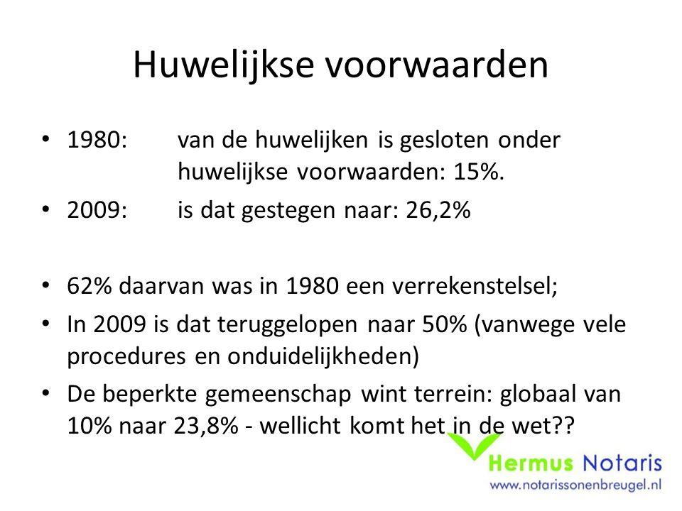 Huwelijkse voorwaarden • 1980: van de huwelijken is gesloten onder huwelijkse voorwaarden: 15%. • 2009: is dat gestegen naar: 26,2% • 62% daarvan was