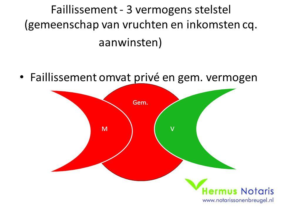 Faillissement - 3 vermogens stelstel (gemeenschap van vruchten en inkomsten cq. aanwinsten) • Faillissement omvat privé en gem. vermogen VM Gem.
