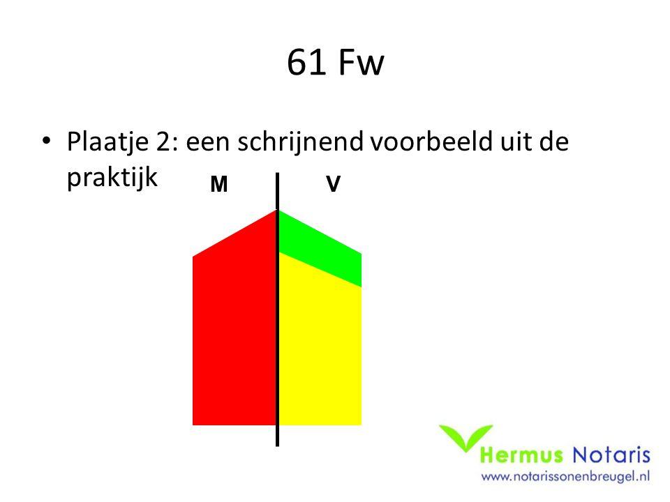 • Plaatje 2: een schrijnend voorbeeld uit de praktijk 61 Fw VM