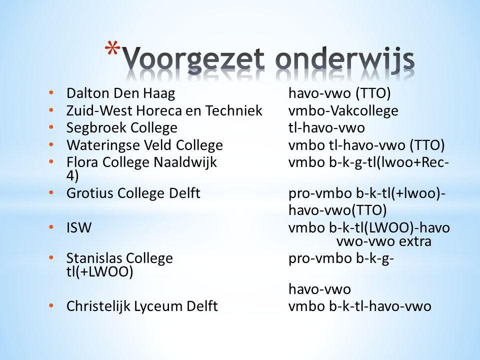 • Dalton Den Haag havo-vwo (TTO) • Zuid-West Horeca en Techniekvmbo-Vakcollege • Segbroek Collegetl-havo-vwo • Wateringse Veld College vmbo tl-havo-vw
