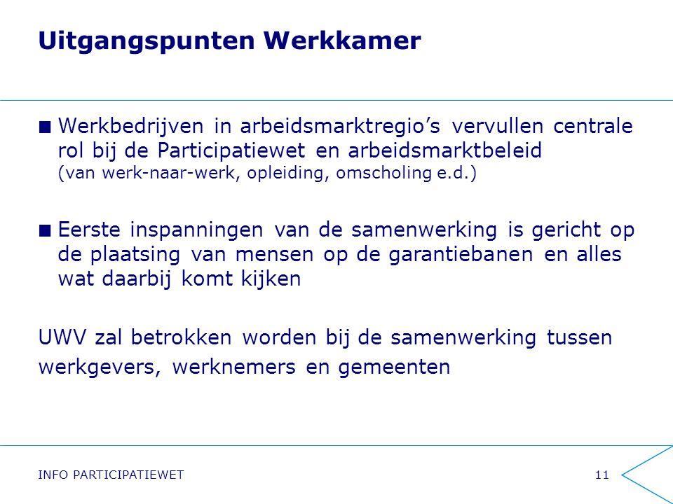 Uitgangspunten Werkkamer Werkbedrijven in arbeidsmarktregio's vervullen centrale rol bij de Participatiewet en arbeidsmarktbeleid (van werk-naar-werk,