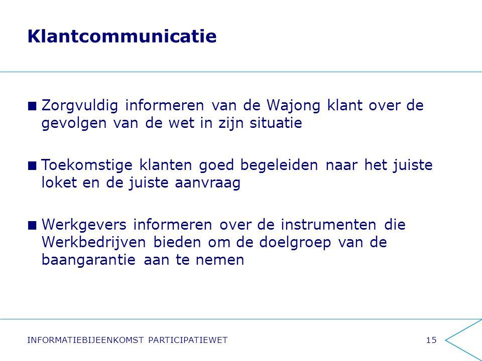 Klantcommunicatie Zorgvuldig informeren van de Wajong klant over de gevolgen van de wet in zijn situatie Toekomstige klanten goed begeleiden naar het