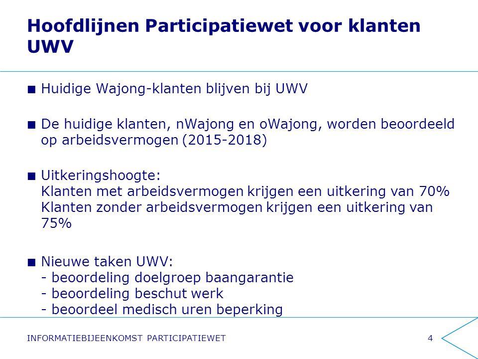 Hoofdlijnen Participatiewet voor klanten UWV Huidige Wajong-klanten blijven bij UWV De huidige klanten, nWajong en oWajong, worden beoordeeld op arbei