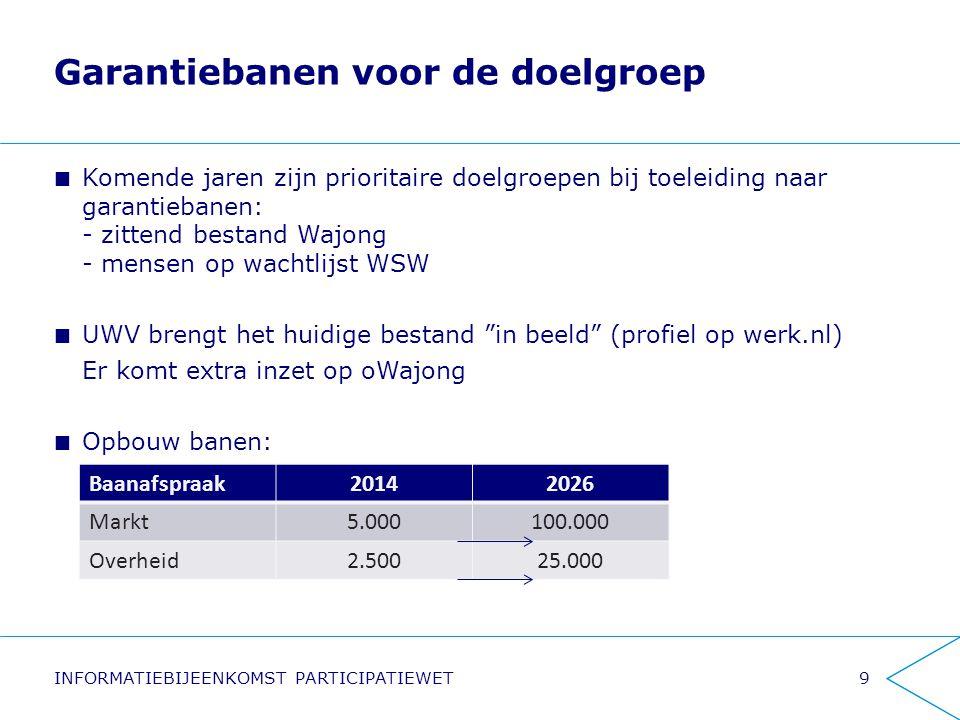Garantiebanen voor de doelgroep Komende jaren zijn prioritaire doelgroepen bij toeleiding naar garantiebanen: - zittend bestand Wajong - mensen op wac