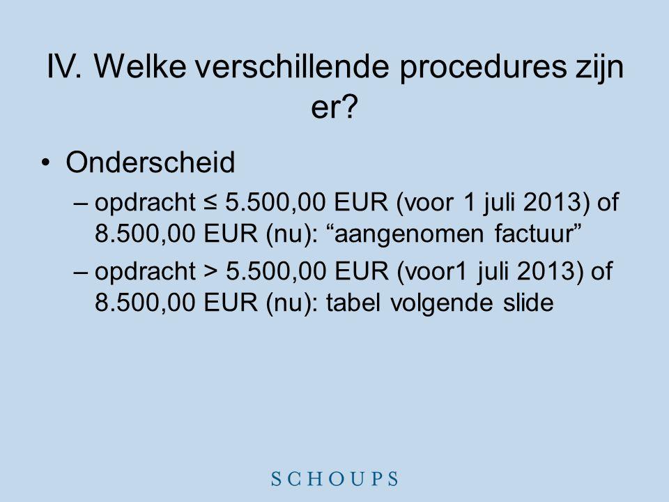"""IV. Welke verschillende procedures zijn er? •Onderscheid –opdracht ≤ 5.500,00 EUR (voor 1 juli 2013) of 8.500,00 EUR (nu): """"aangenomen factuur"""" –opdra"""