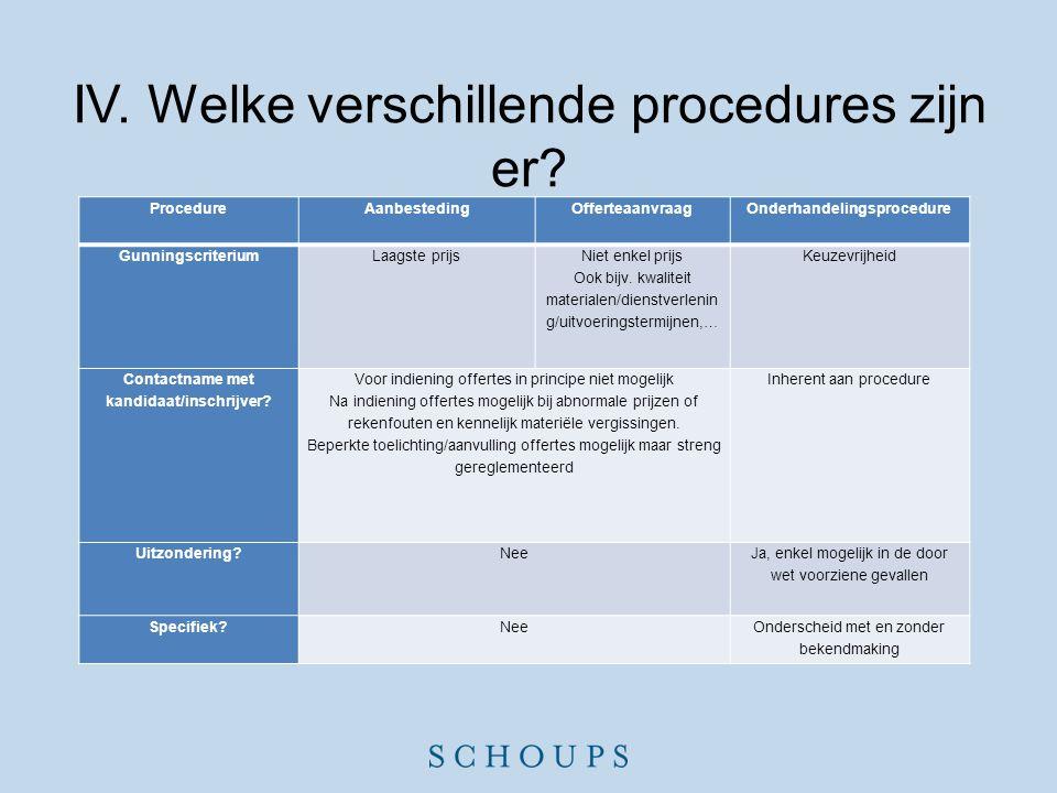 IV. Welke verschillende procedures zijn er? ProcedureAanbestedingOfferteaanvraagOnderhandelingsprocedure GunningscriteriumLaagste prijs Niet enkel pri