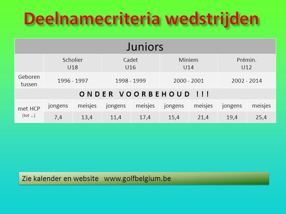 Juniors Scholier U18 Cadet U16 Miniem U14 Prémin. U12 1996199820002002 1997199920012014 00000000 7,413,411,417,415,421,419,425,4 Zie kalender en websi